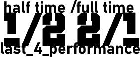 HT FT 1x2 Fixed last 4